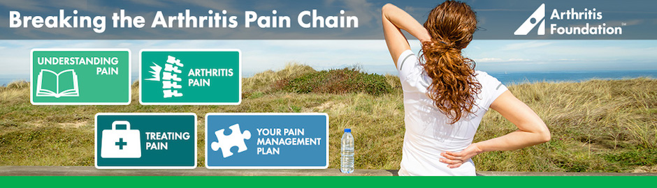 Announcing the New Breaking the Arthritis Pain Chain Toolkit